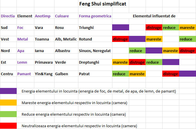 Feng_shui_2